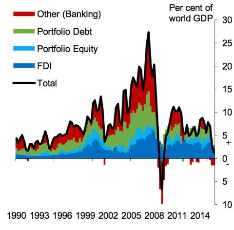 Análisis económico Michael Roberts 2017
