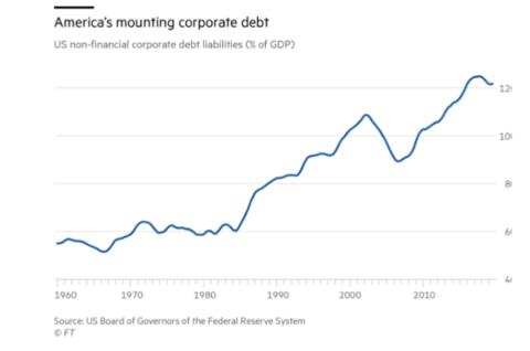 Crisis  y  desarrollo  capitalista, finanzas, bonos, recapitalización bancaria... Relaciones de fuerza intercapitalistas. [2] - Página 2 Disease-7