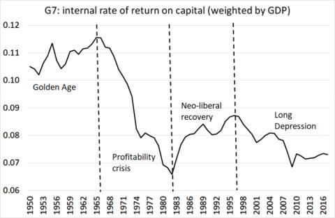 Crisis  y  desarrollo  capitalista, finanzas, bonos, recapitalización bancaria... Relaciones de fuerza intercapitalistas. [2] - Página 2 Disease-8