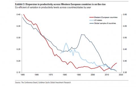 crisis en la eurozona  única y homogènea   600e009eed6
