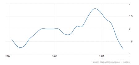 La china de macli ?  el crecimiento global está destinado a reducirse drásticamente