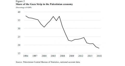 Palestina-Israel. Situación y condiciones en la zona. - Página 15 G3_0