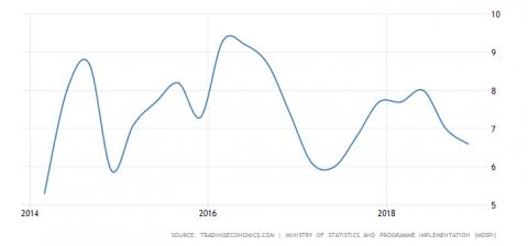 India, desarrollo del capitalismo, tendencias económicas. - Página 2 India-1