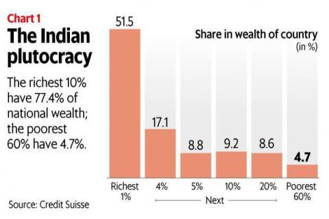 India, desarrollo del capitalismo, tendencias económicas. - Página 2 India-3
