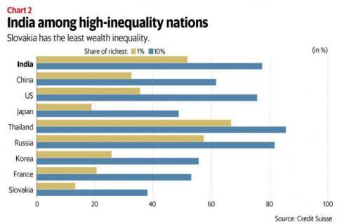 India, desarrollo del capitalismo, tendencias económicas. - Página 2 India-4