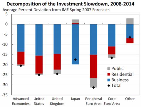 Las trumpeconomics a prueba