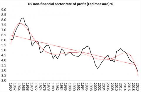 Crisis y desarrollo capitalista, inversiones, finanzas, bonos, capitalización bancaria, deuda... Relaciones de fuerza intercapitalistas.[2] - Página 23 Note6