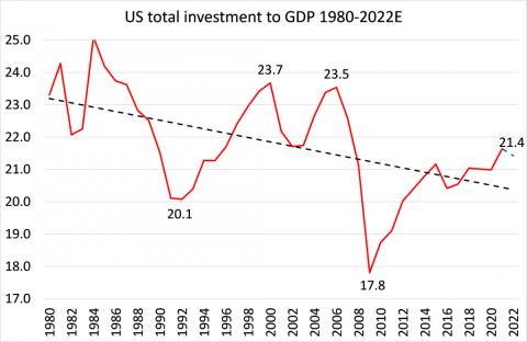 Crisis y desarrollo capitalista, inversiones, finanzas, bonos, capitalización bancaria, deuda... Relaciones de fuerza intercapitalistas.[2] - Página 23 Note7